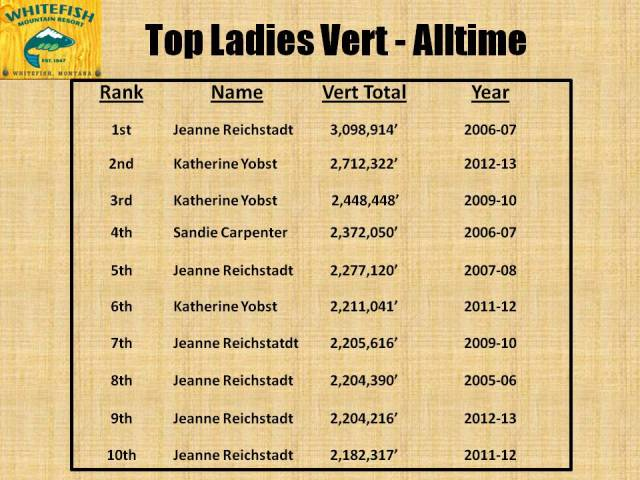 Ladies Top Vert - All-Time