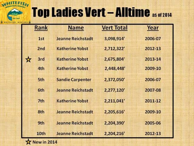 Ladies Top Vert - Alltime 2014