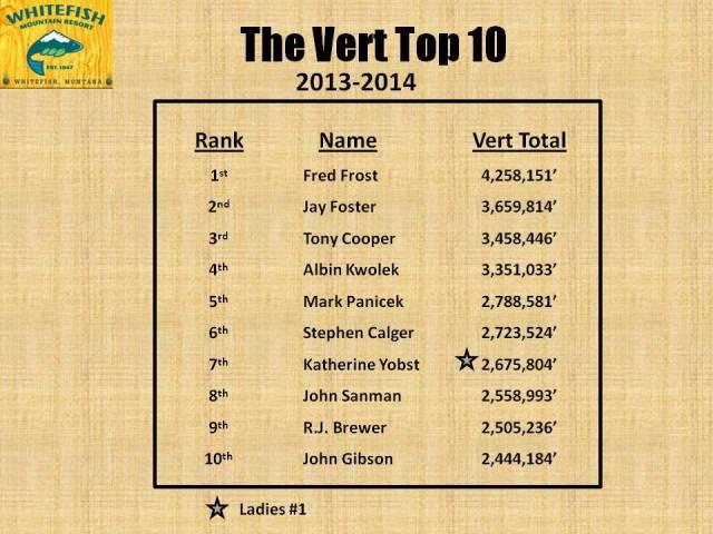 Vert Top 10 of 2014
