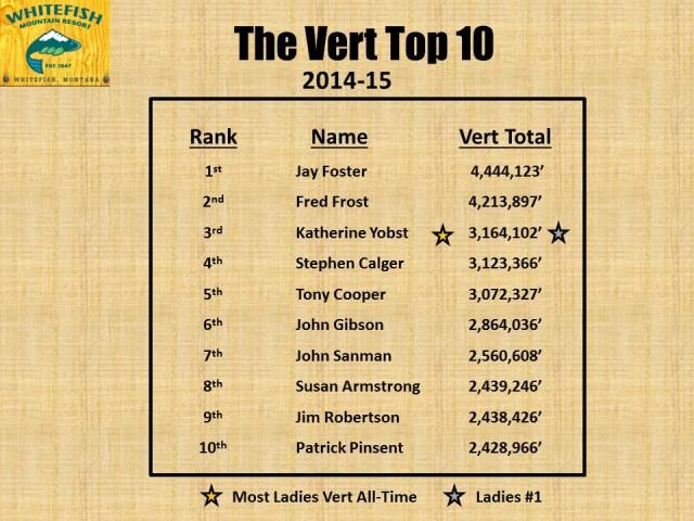 Vert Top 10 - 2015